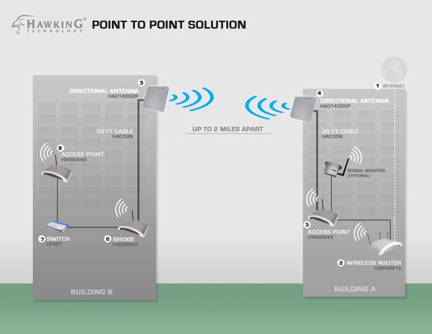 pointdiagram.jpg
