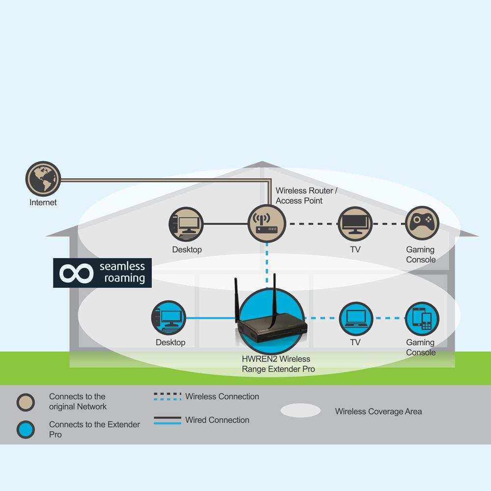 hwren2-diagram_1000.png