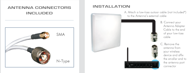 Hao14sdp 14dbi Outdoor Wireless Directional Antenna