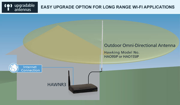 hawnr3-removable-antenna