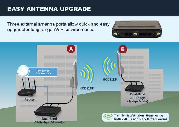 removable-antennas