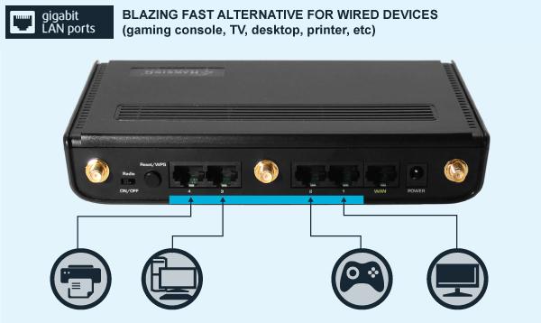 gigabit-ports