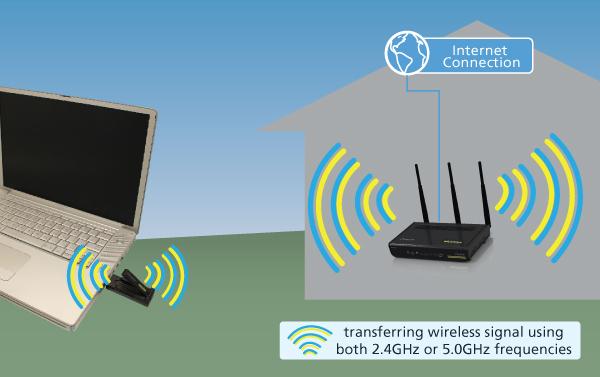 hd45u hawking technology rh hawkingtech com