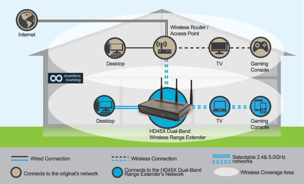 HD45X coverage diagram