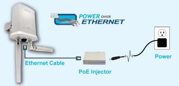 how2r1-power-over-ethernet