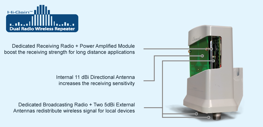 outdoor-dual-radio-smart-repeater