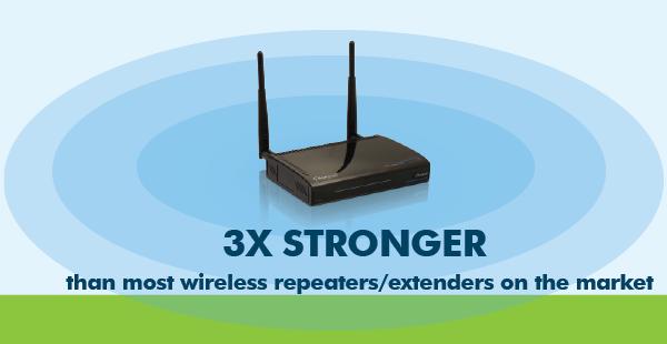 HWREN3_3X stronger range extender