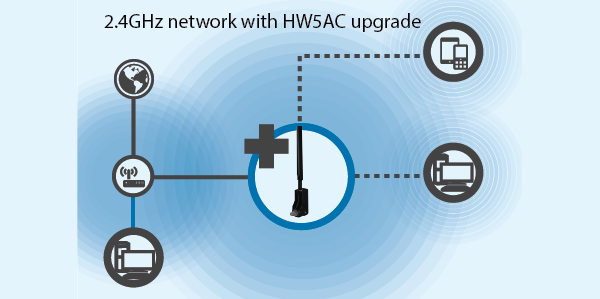 HW5AC-how-it-works