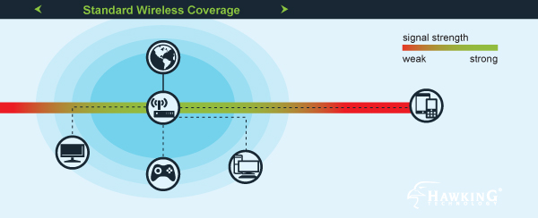 standard-wireless-coverage