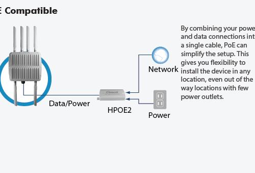 HPOE2-diagram