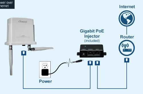 hod45b-gigabit-poe