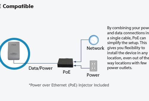 hpow5cm_POE-diagram
