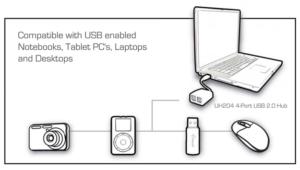 Hawking Technology 4-Port USB 2.0 Hub UH204